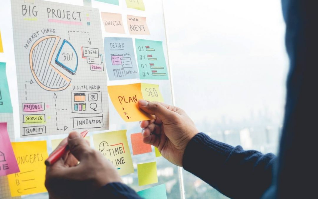 The 8 Indicators of Successful Strategy Execution